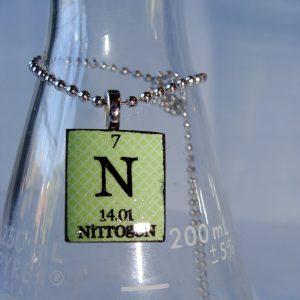 nitrogen-soil-chemistry